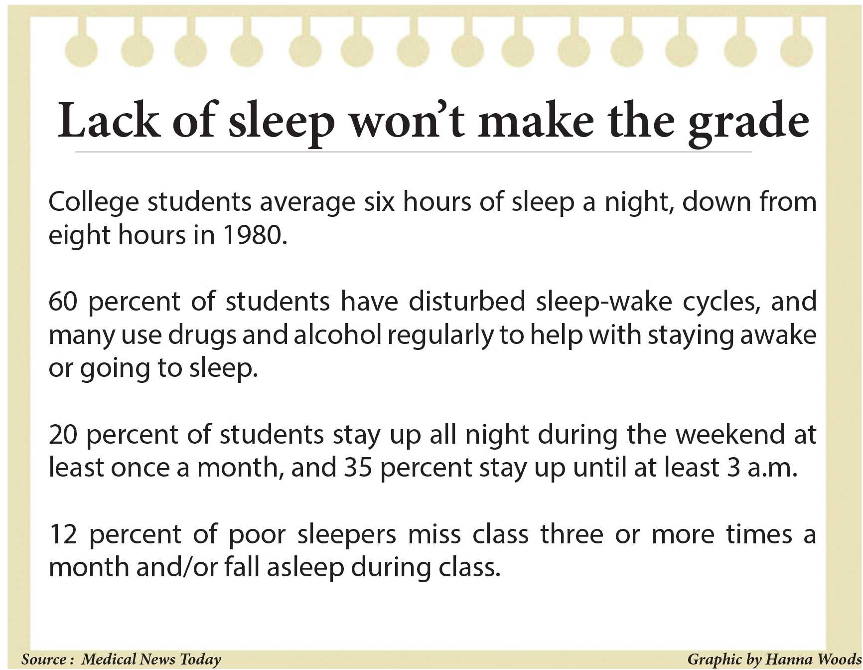 sleep deprivation and stress among college students The effects of sleep deprivation among college students download the effects of sleep deprivation among college students uploaded by  this research also contradicts our hypothesis by suggestion that stress from examination contributes to sleep deprivation among teenagers in korea one limitation to this research is that the respondents.