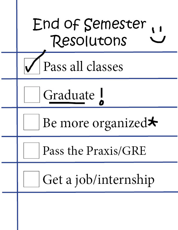Semester+resolutions
