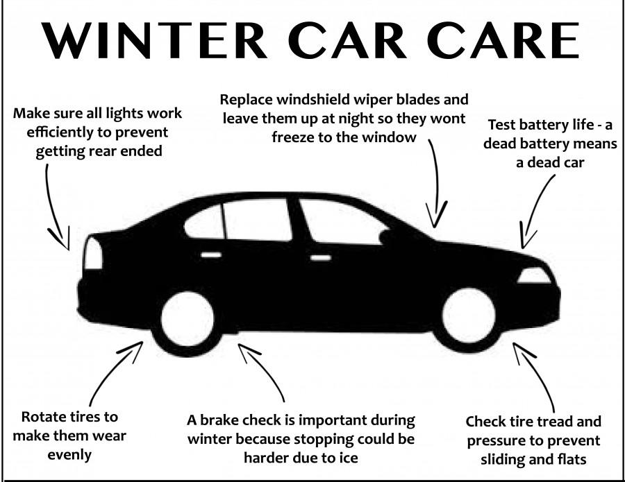 Tips to keep your car from getting the chills