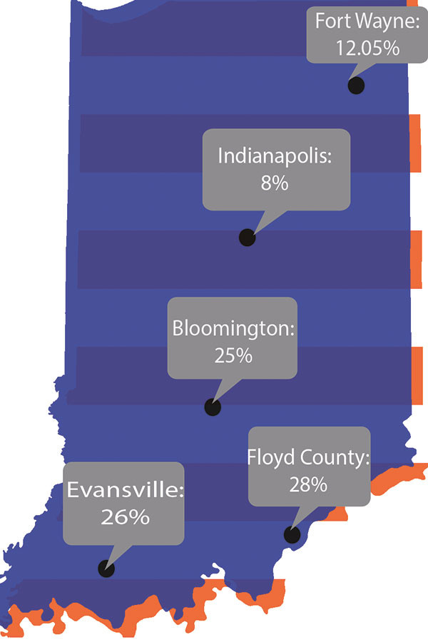Indiana eligible voter turnout in 2014.  Sources: www.indy.gov www.idsnews.com www.allencounty.us www.vanderburg.gov.org Graphic by Daniel Vance. Modified by Kristin Kennedy.