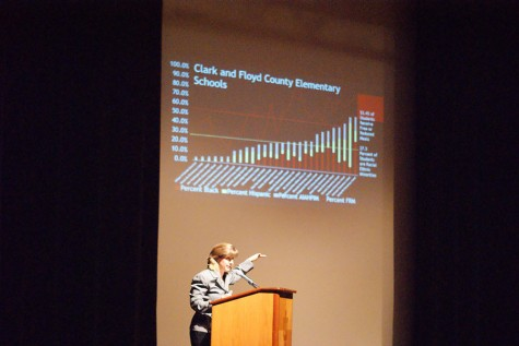 Melissa Fry, assistant professor of sociology and director of the Applied Research and Education Center at IU Southeast, discusses the relationship between applied community sociology and Martin Luther King Jr. The graph represented the percentage of minorities in Clark and Floyd County elementary schools.